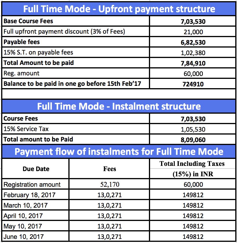 BigData-Full-Time-Mode-Fees-Feb'17.png