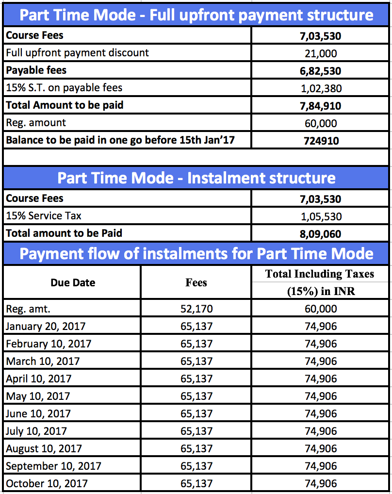 BigData-Part-Time-Fees-Feb'17.png