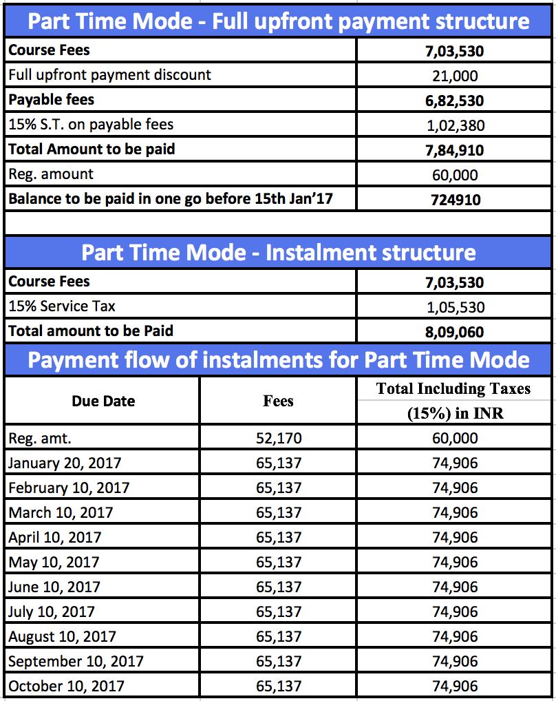 BigData-Part-Time-Fees-Feb'17.png